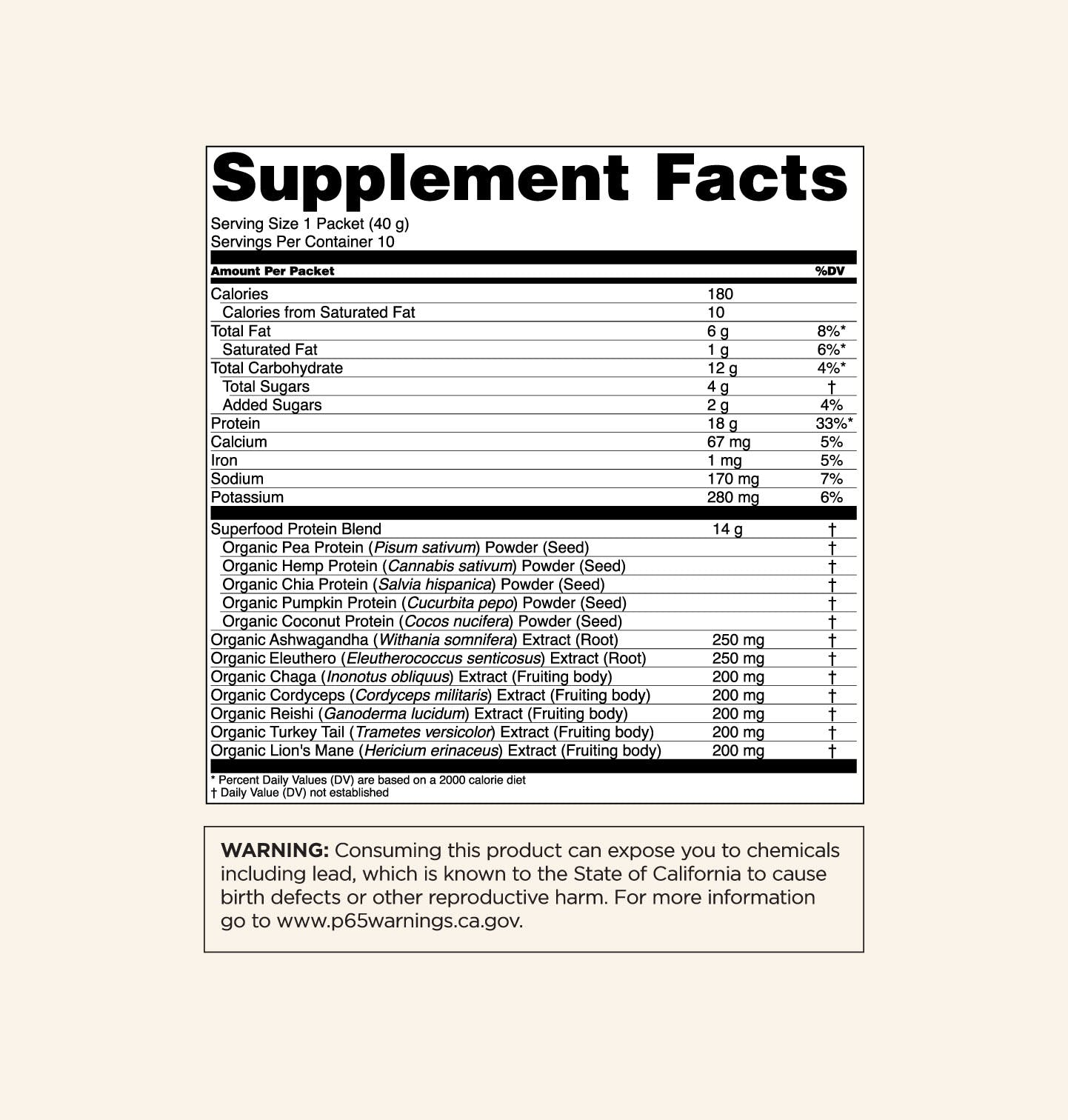 Peanut Butter Supplements Facts Panel