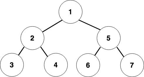 A binary tree