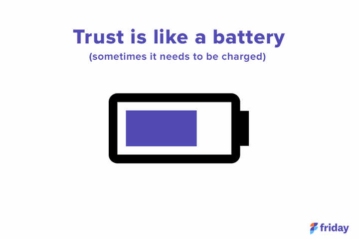 Trust is like a battery