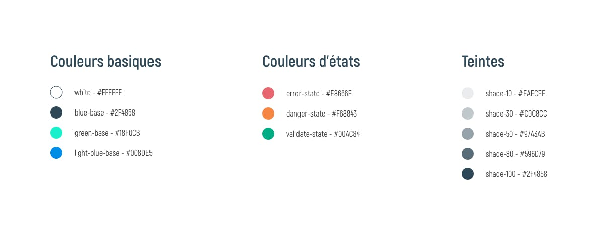 meubll custome theme color chart