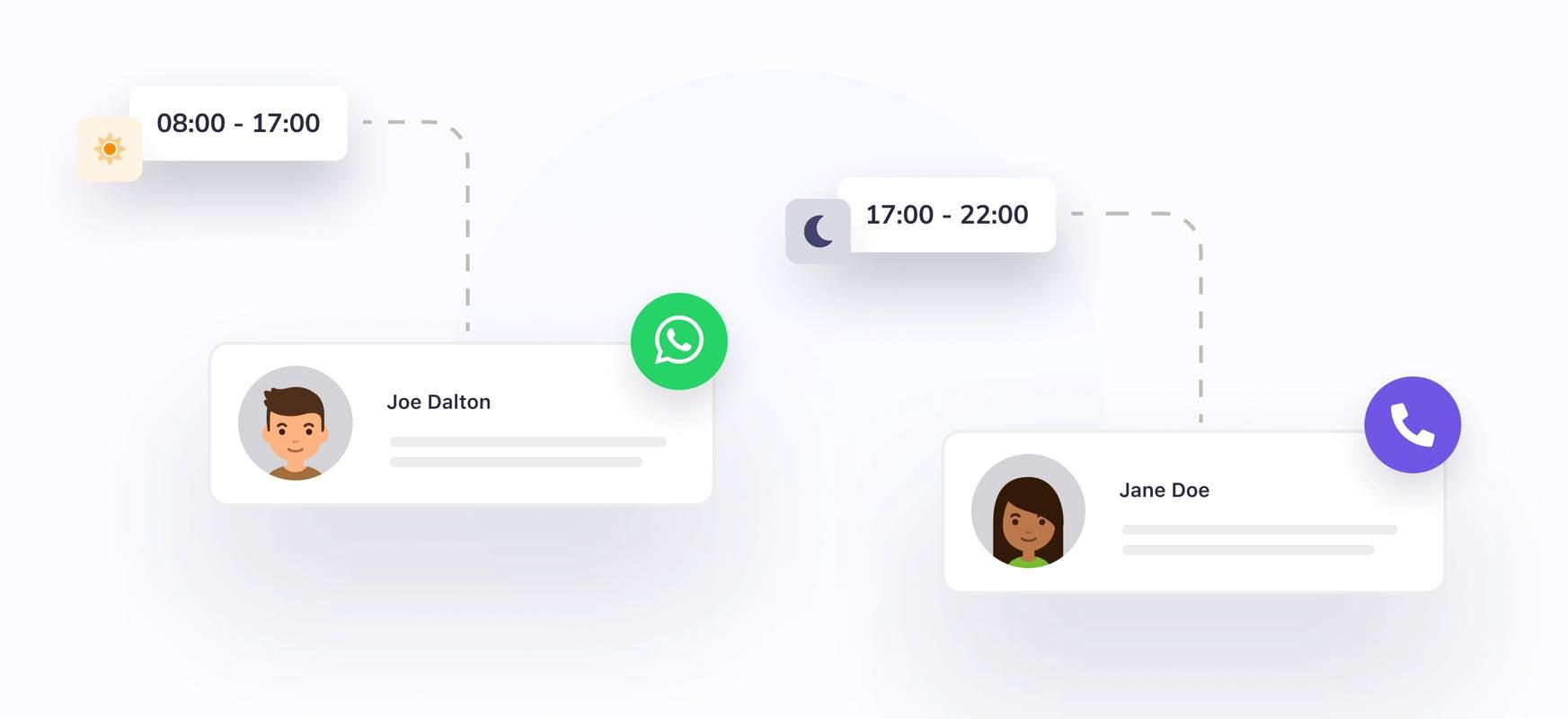 buiten openingstijden whatsapp chatbot