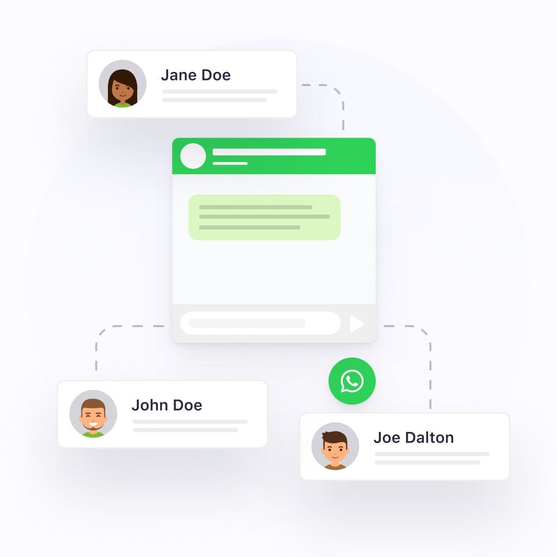 Meerdere contactpersonen WhatsApp chat widget
