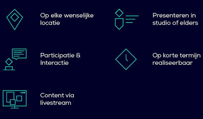 Voordelen van een digitaal event