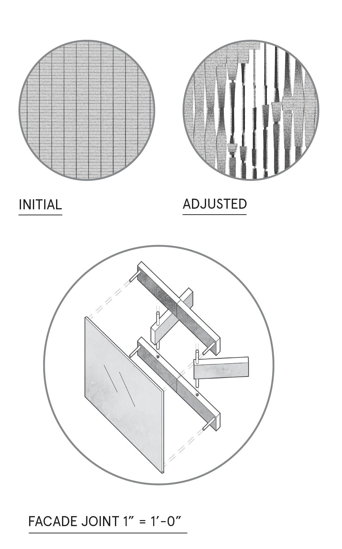 Facade adjustment mechanism detail
