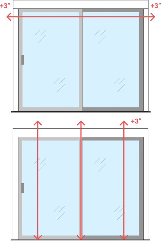 "For outside mount vertical blinds, measure the width of the window opening and add an overlap of 3"" on each side of the window"