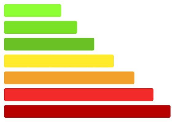 Coloured energy bar chart
