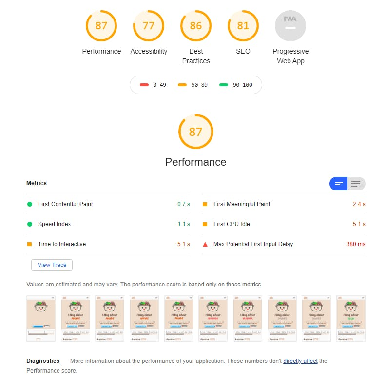 Google's Lighthouse audit's sample diagnostics result.