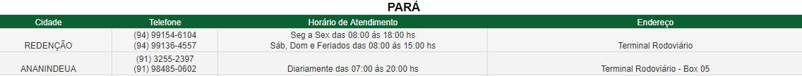Agências do Pará