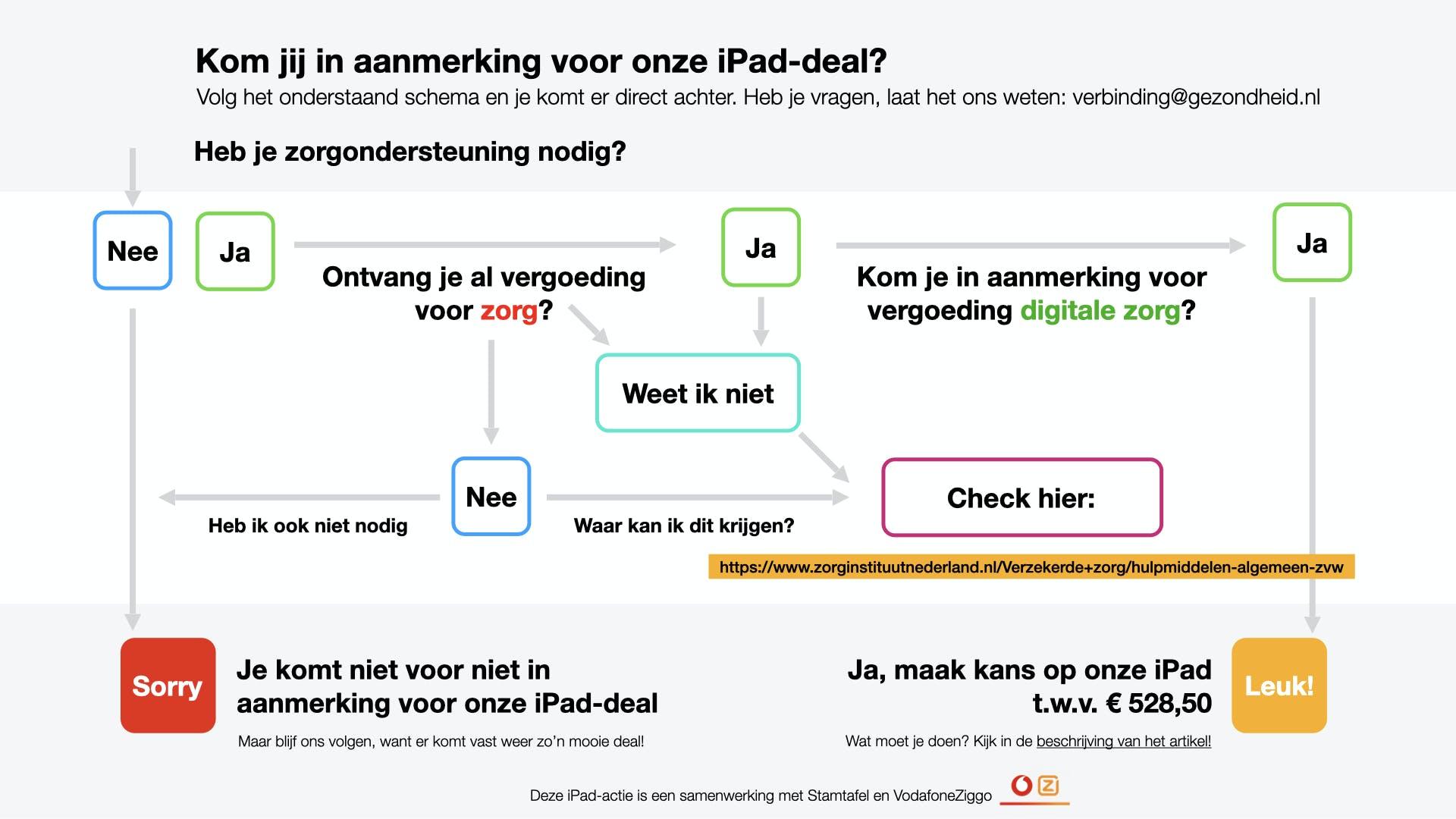Kom jij in aanmerking voor onze iPad-deal? - Gezondheid.nl en Stamtafel