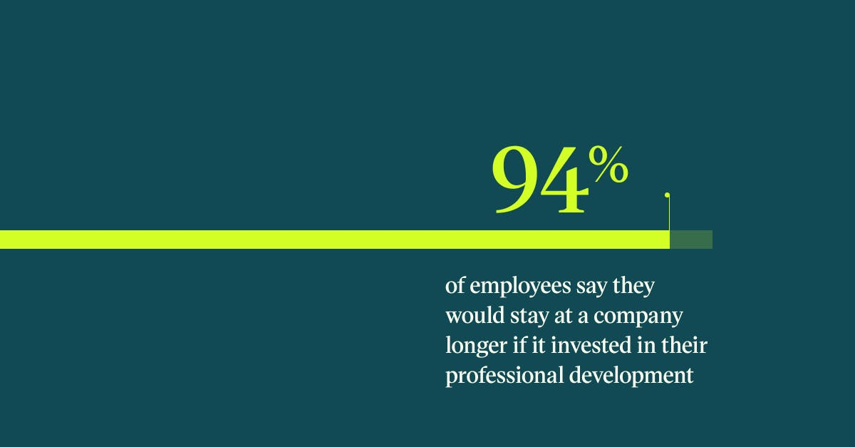 Pull quote with the text: 94% of employees say they would stay at a company longer if it invested in their professional development