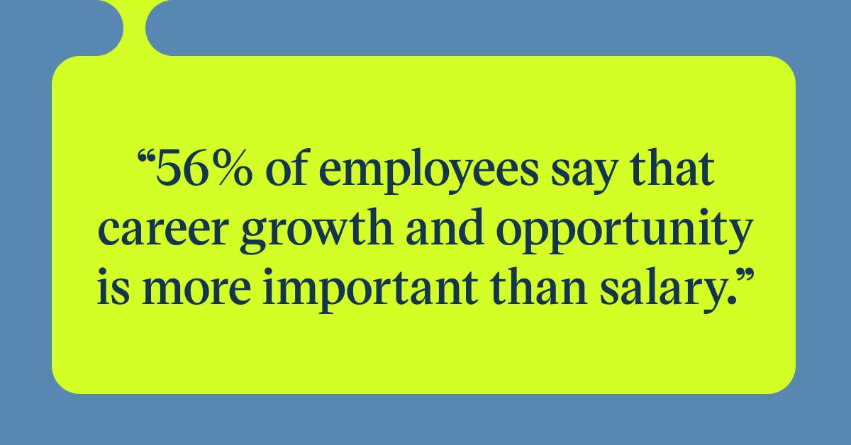 Pull quote with the text: 56% of employees say that career growth and opportunity is more important than salary.