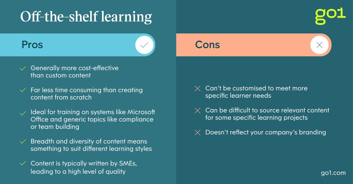 Infographic with pros and cons of off-the-shelf learning
