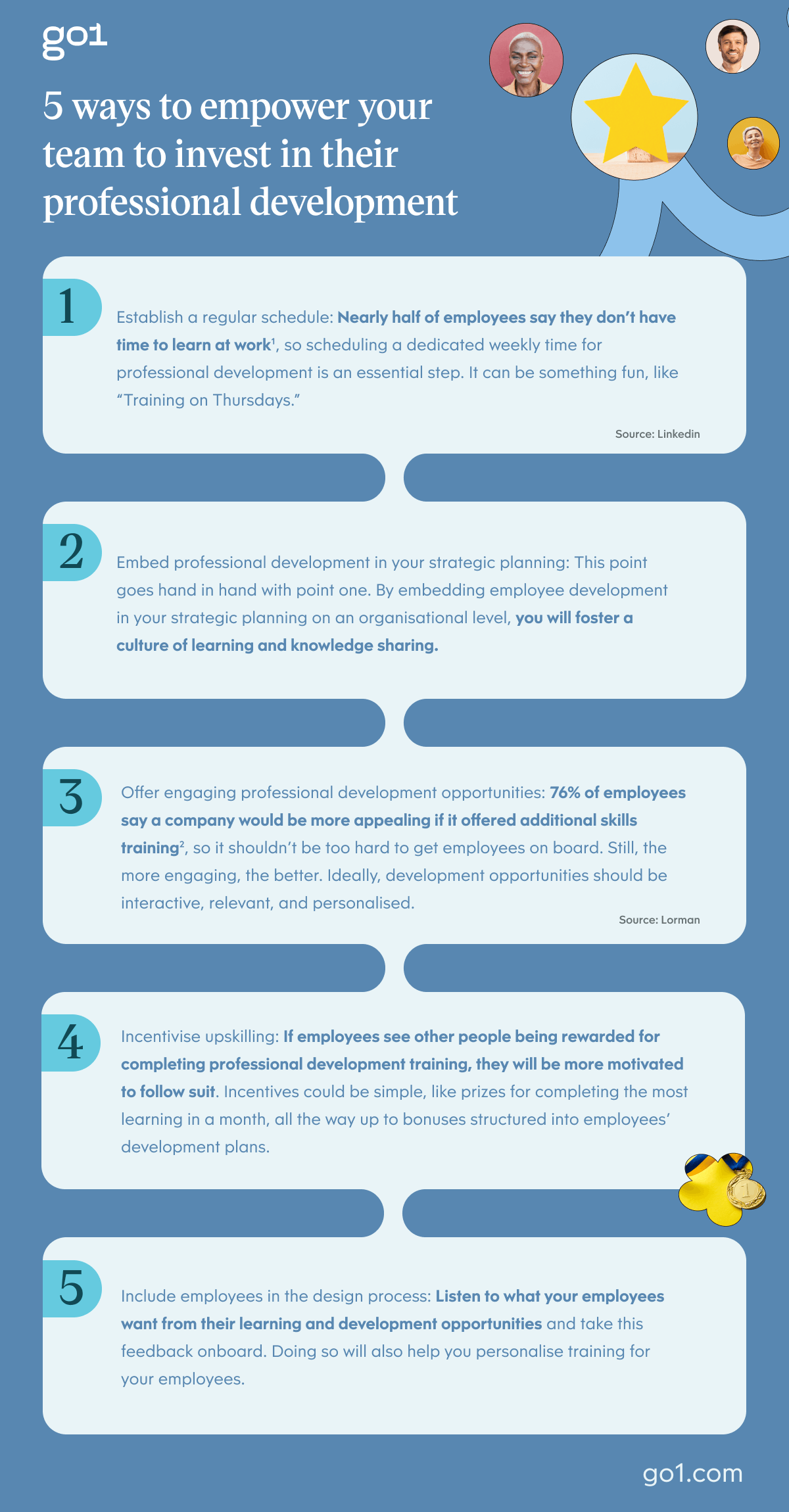 Infographic of  5 ways to empower your team to invest in their professional development