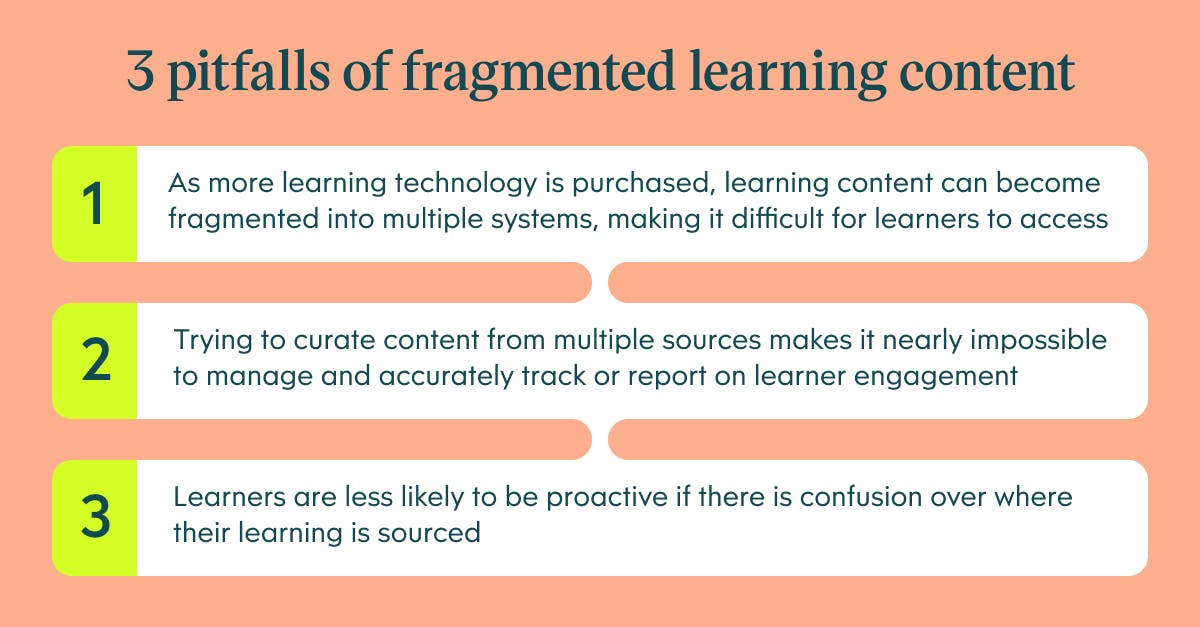 Infographic about 3 pitfalls of fragmented learning content