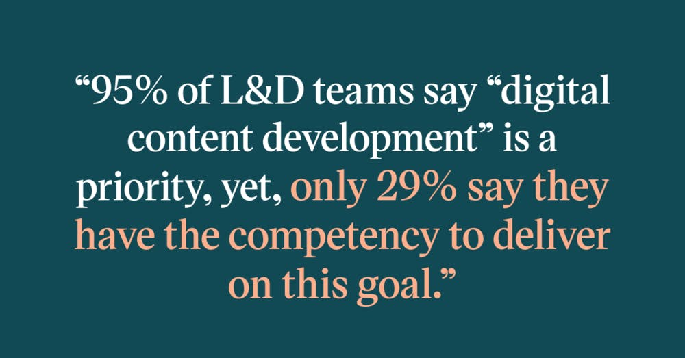 Pull quote with the text: 95% of L&D teams say
