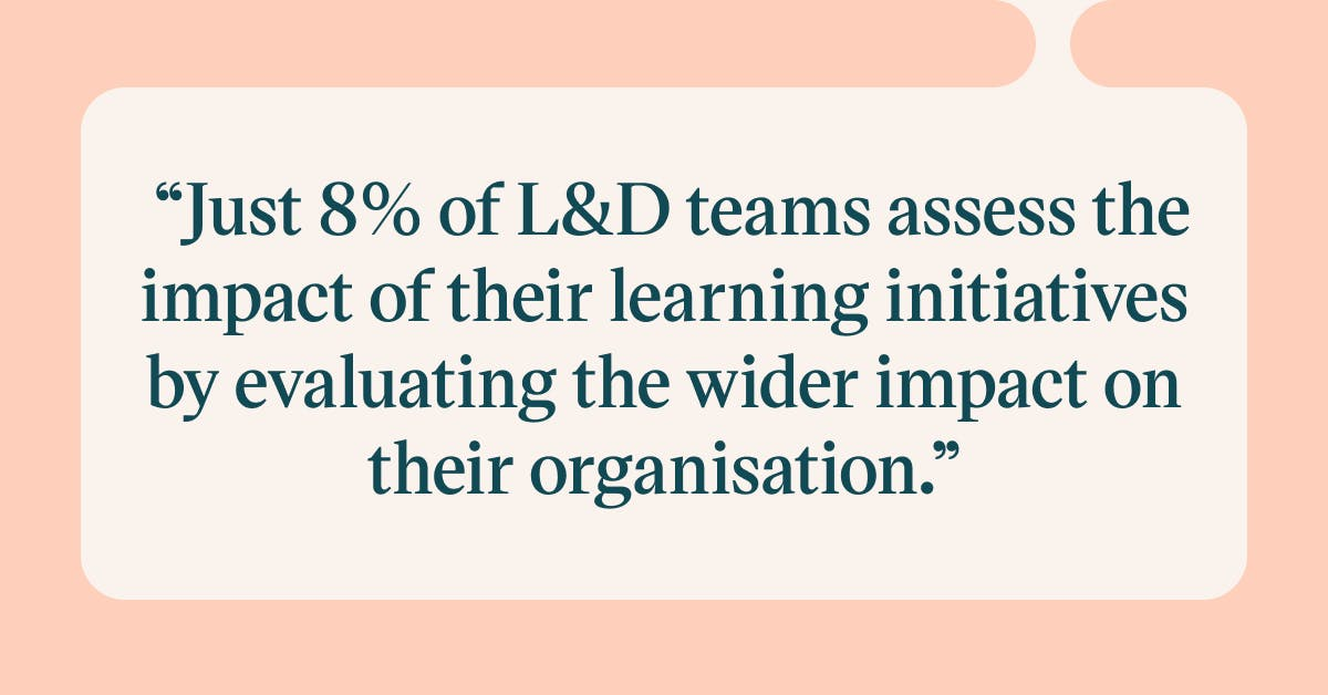 Pull quote with the text: just 8% of L&D teams assess the impact of their learning initiatives by evaluating the wider impact on their orgainsation