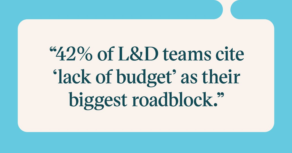 Pull quote with the text: 42% of L&D teams cite lack of budget as their biggest roadblock