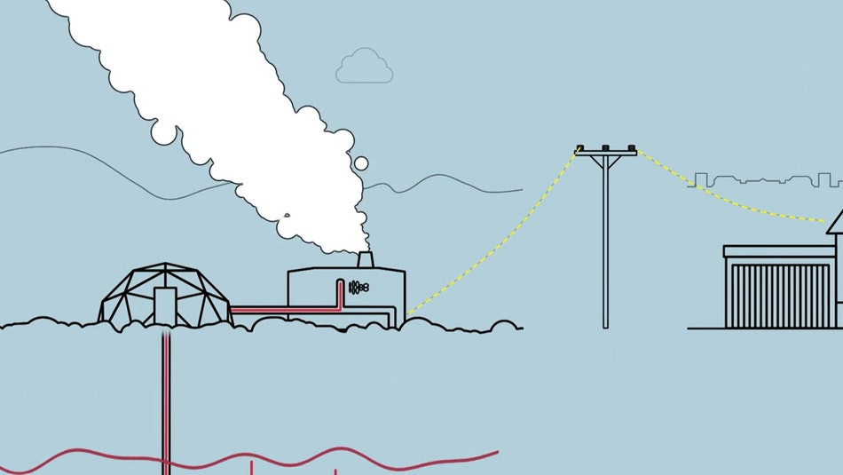 Geothermal energy is used for electricity production, district heating and direct use in Iceland