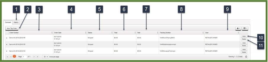 Metrc Tag Order Management Dashboard