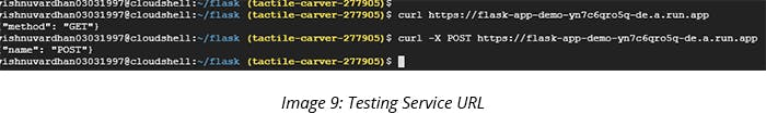 Testing Service URL