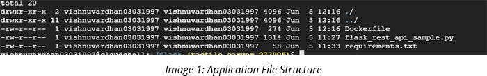 Application File Structure
