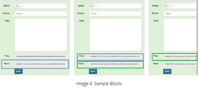 Sample Blocks