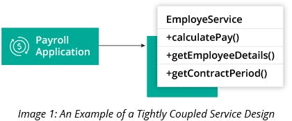 An Example of a Tightly-Coupled Service Design