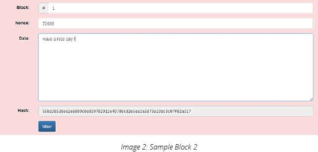 Sample Block