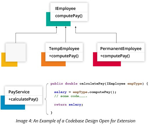 An Example of a Codebase Design Open for Extension