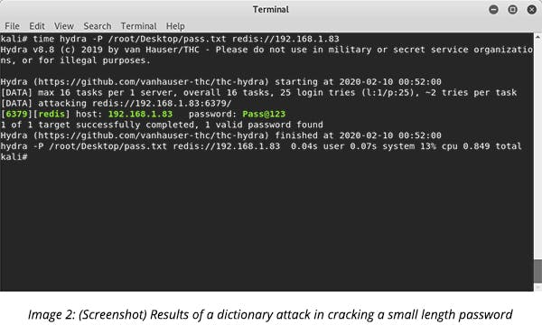 Results of a dictionary attack in cracking a small length password