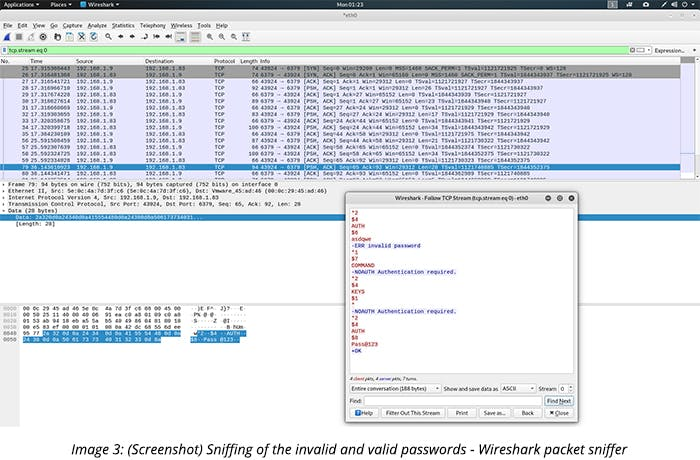 Sniffing of the invalid and valid passwords - Wireshark packet sniffer
