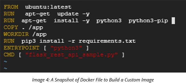 A Snapshot of Docker File to Build a Custom Image