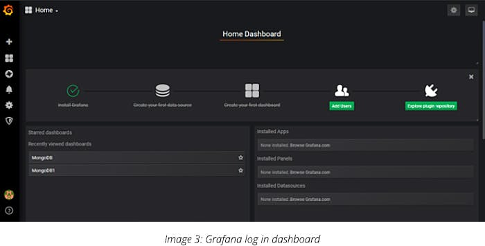 Grafana log in dashboard