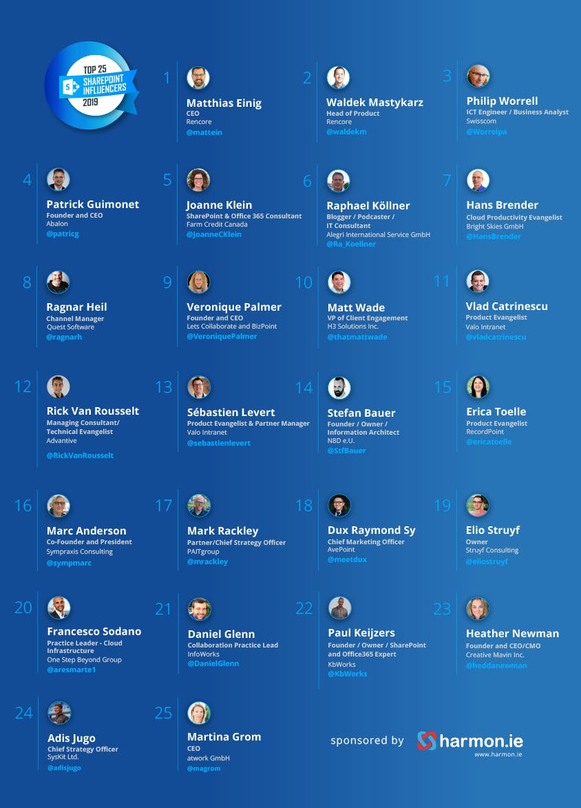 International SharePoint Influencers