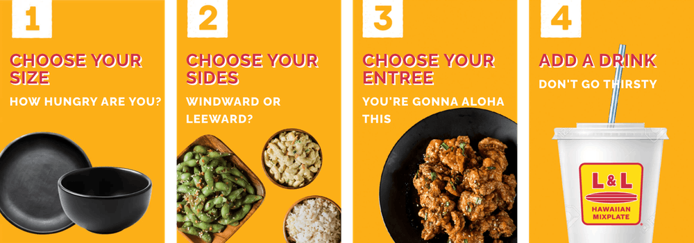 1) Choose your size. How hungry are you? 2) Choose your sides. Windward or Leeward? 3) Choose your entre. You're gonna aloha this. 4) Add a drink. Don't go thirsty.