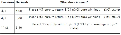 1 2 as a decimal in betting what does 80 ig index spread betting charges