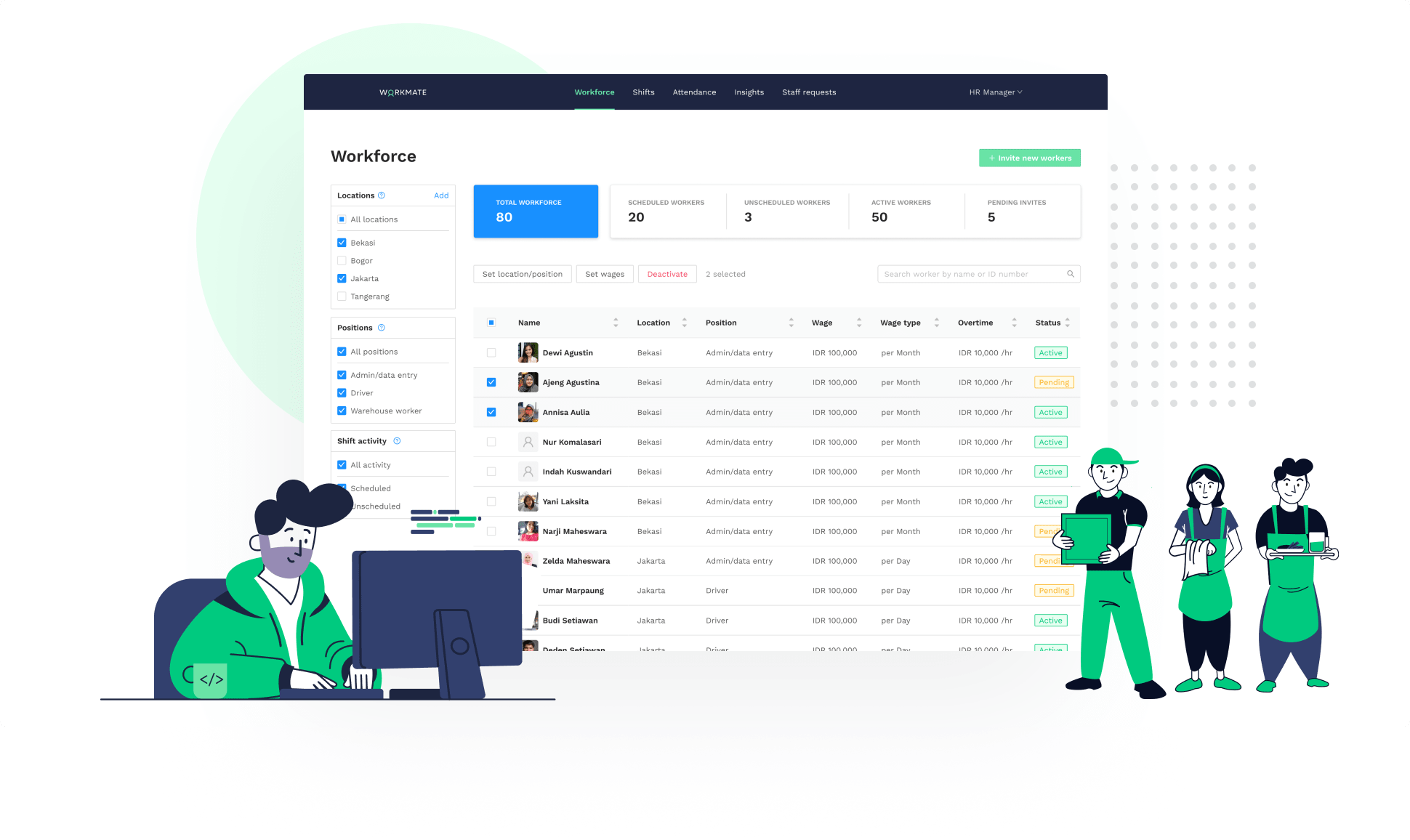 Workforce Management Software - Manage Your Staff with Workmate
