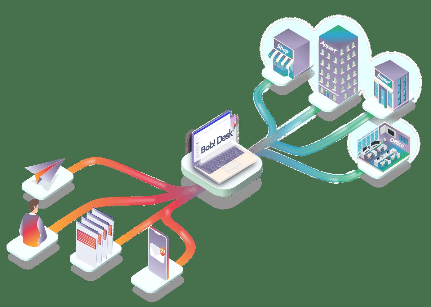 connexions entre ordinateurs
