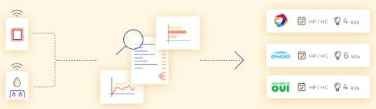 Schéma de fonctionnement des algorithmes de Homeys