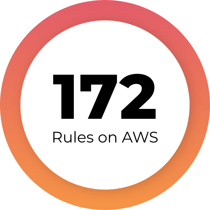 Warden AWS rules