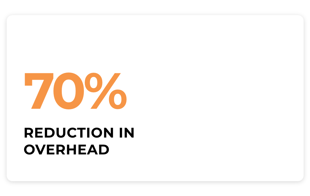 reduction in overhead