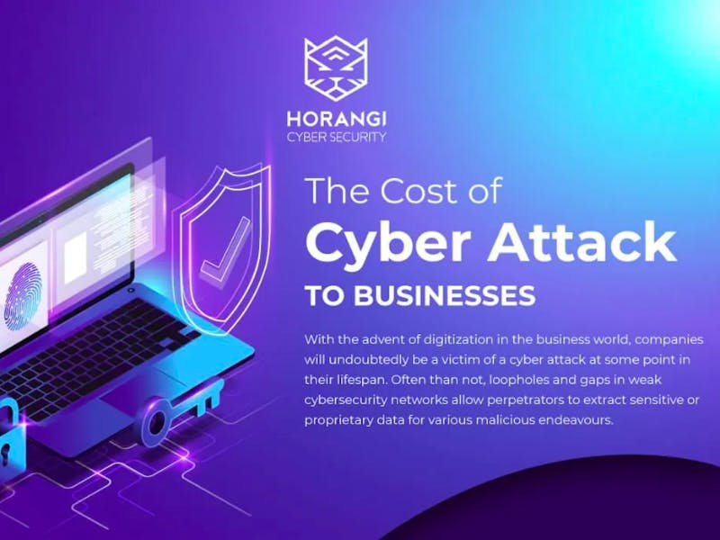 Cost of cyber attacks