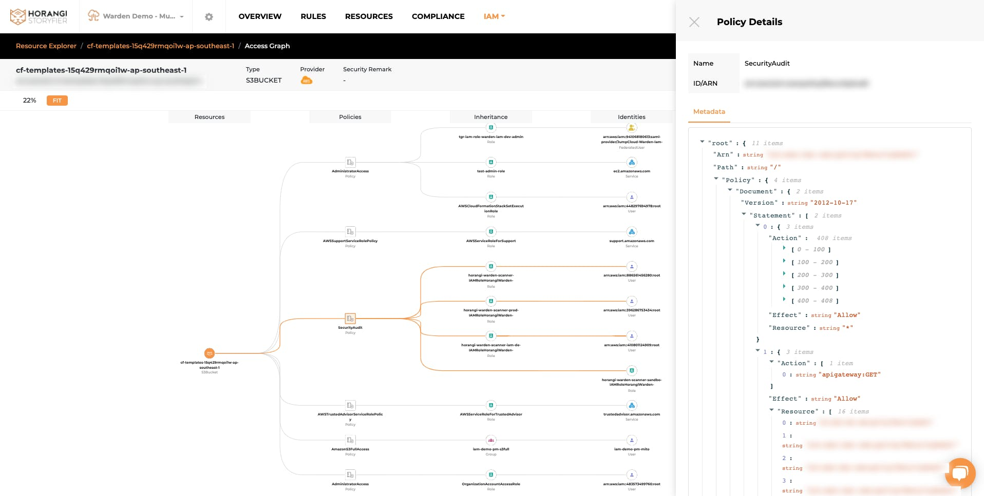 Access paths visualization on Warden IAM