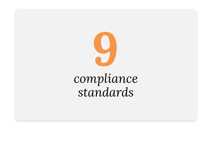Horangi Warden Compliance Standards