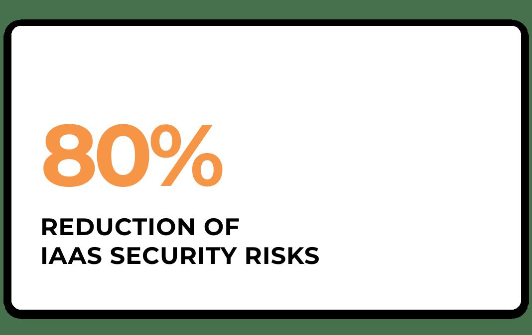 iaas risks