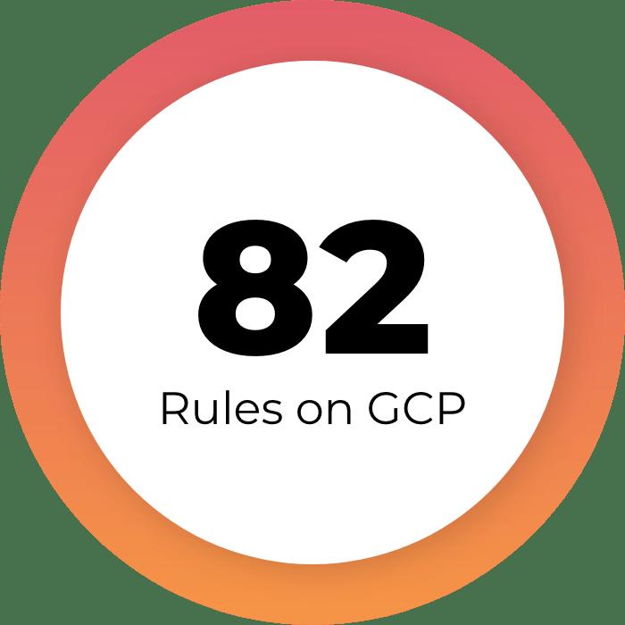 Warden GCP rules