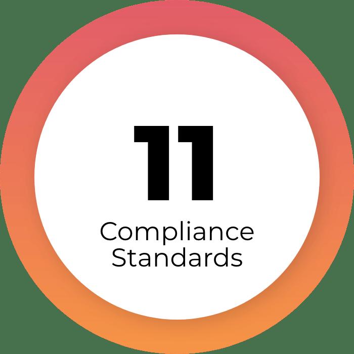 warden compliance standards