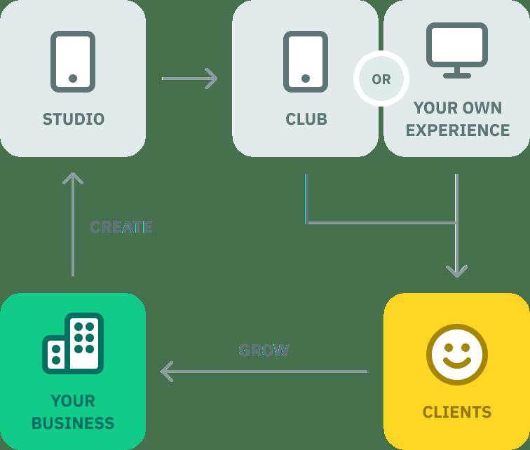 Business needs icon