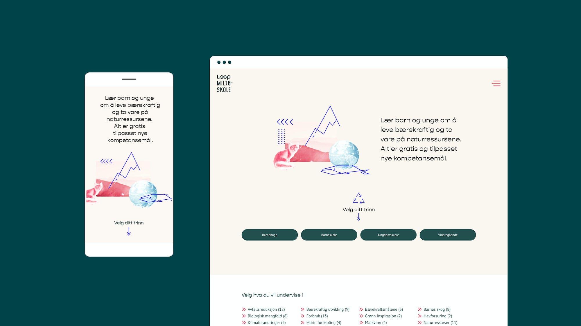 Slik ser Loop Miljøskole ut: Velg ditt trinn: Barnehage, barneskole, ungdomskole eller videregående skole