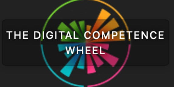 What is your digital competence?